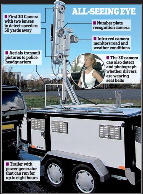 Novos radares verificam se o condutor do veículo está usando o cinto de segurança. Imagem: DailyMotion
