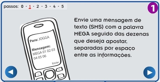 Serviço oferece apostas nas loterias da Caixa via SMS