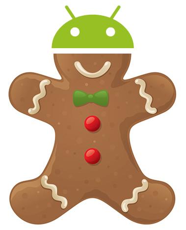 Novo Gingerbread