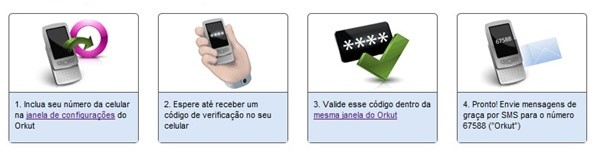 Atualize o Orkut via SMS
