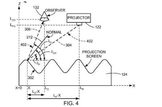 Apple registra patente de manipulação 3D