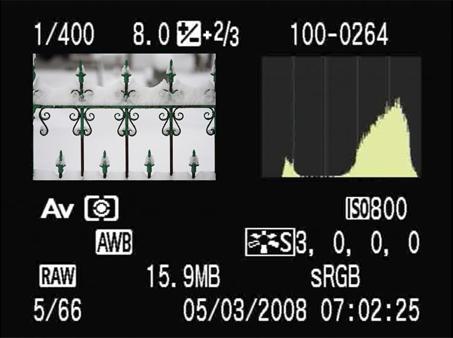 Histograma de câmeras Canon