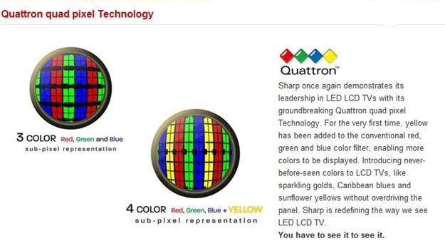 Quattron, a aposta da Sharp para o mercado de televisores 3D.