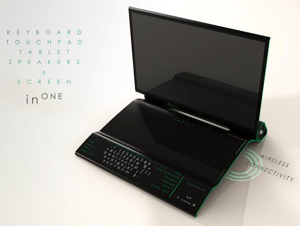 InOne Computer