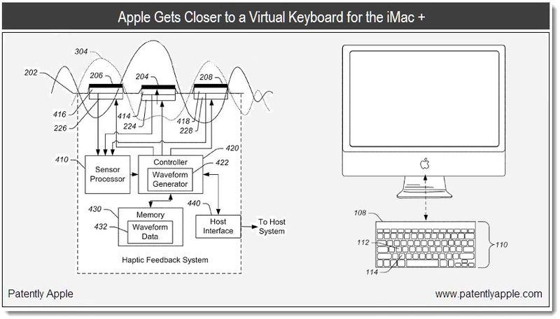 Patente de teclado virtual tátil