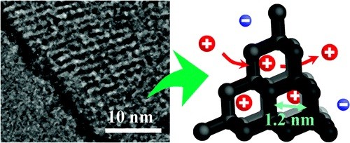 Modelo de nanopartícula