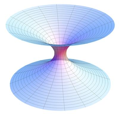 Esquema de um Wormhole