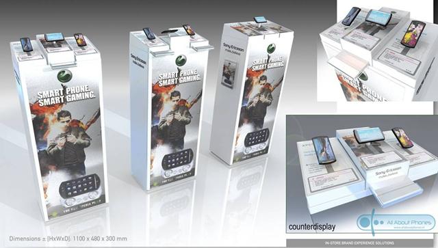 Fonte da imagem: All About Phones