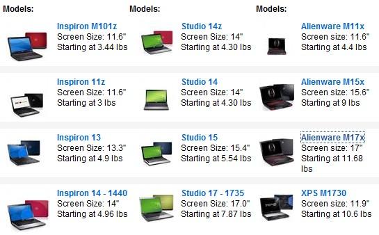 Diversos notebooks refurbished no site Outlet da Dell