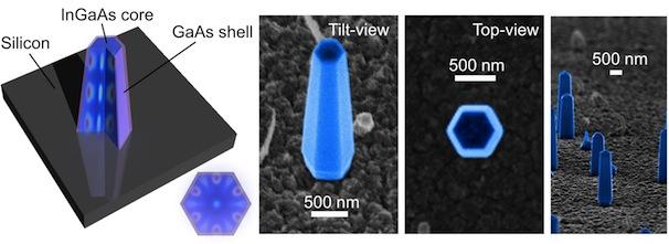 Nanopilares