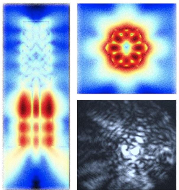 Estrutura molecular dos nanopilares