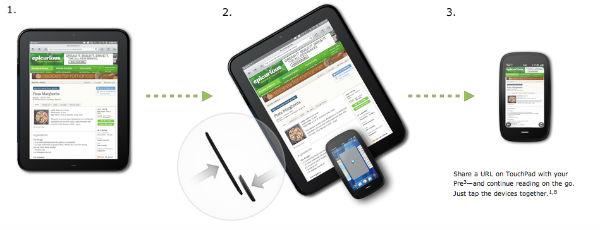 Fonte da imagem: HP Palm