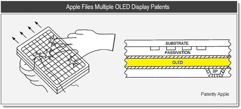 Ilustração sugere possível aplicação do OLED