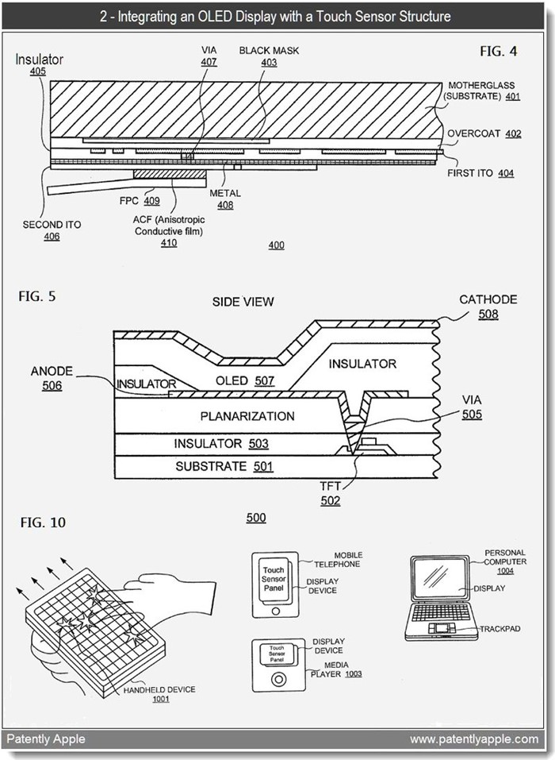Detalhes técnicos e dispositivos