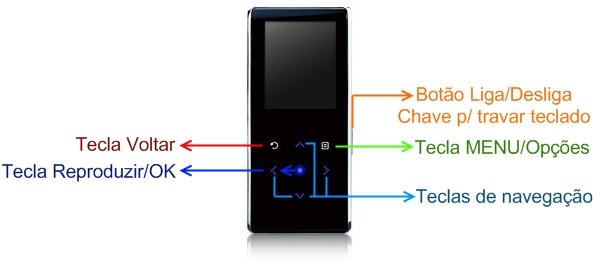 Um único botão e funções do Touchpad
