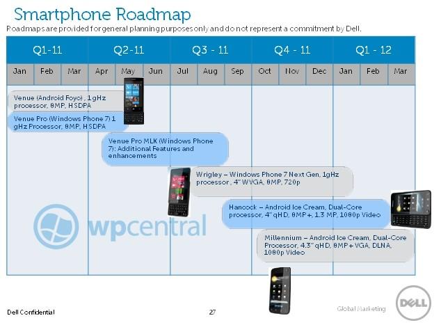 Novos smartphones da Dell vazam!