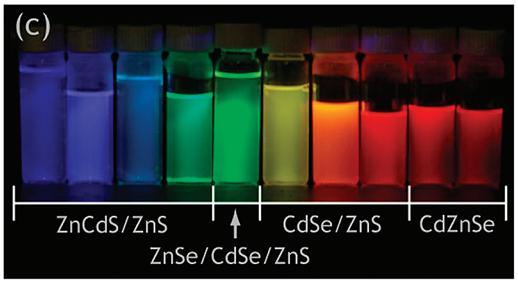Coloração química