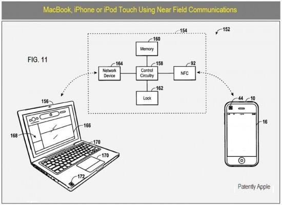 Nova patente sobre  NFC