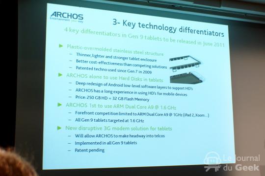 Novas especificações dos tablets Archos