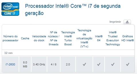 Threads no Intel Core i7 2600