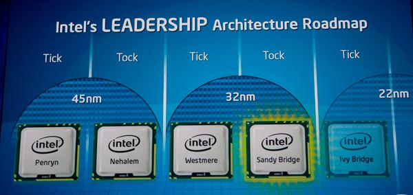 Nanotecnologia avançada nos processadores Intel